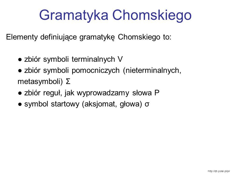 Gramatyka Chomskiego Elementy definiujące gramatykę Chomskiego to: zbiór symboli terminalnych V zbiór symboli pomocniczych (nieterminalnych, metasymbo