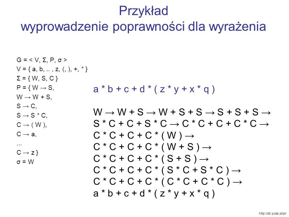 Przykład wyprowadzenie poprawności dla wyrażenia G = V = { a, b,.., z, (, ), +, * } Σ = { W, S, C } P = { W S, W W + S, S C, S S * C, C ( W ), C a,...