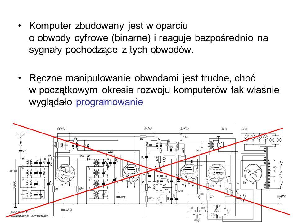 Komputer zbudowany jest w oparciu o obwody cyfrowe (binarne) i reaguje bezpośrednio na sygnały pochodzące z tych obwodów. Ręczne manipulowanie obwodam