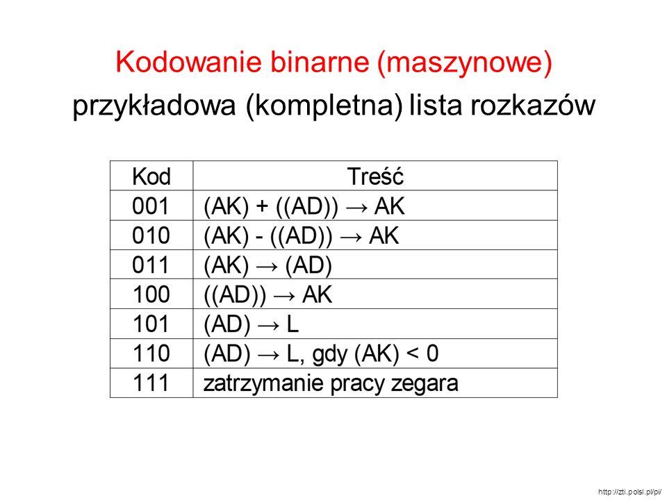 Kodowanie binarne (maszynowe) przykładowa (kompletna) lista rozkazów http://zti.polsl.pl/pi/