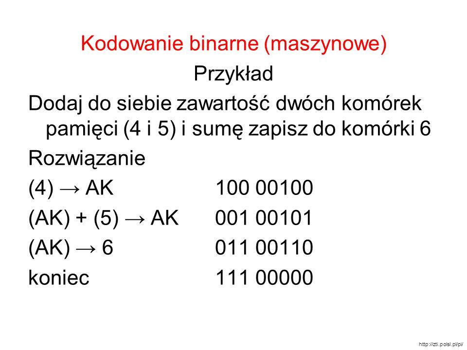 Kodowanie binarne (maszynowe) Przykład Dodaj do siebie zawartość dwóch komórek pamięci (4 i 5) i sumę zapisz do komórki 6 Rozwiązanie (4) AK 100 00100