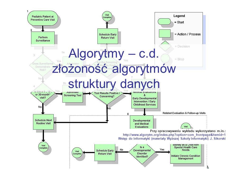 Algorytmy – c.d. złożoność algorytmów struktury danych Przy opracowywaniu wykładu wykorzystano m.in.: http://www.algorytm.org/index.php?option=com_fro