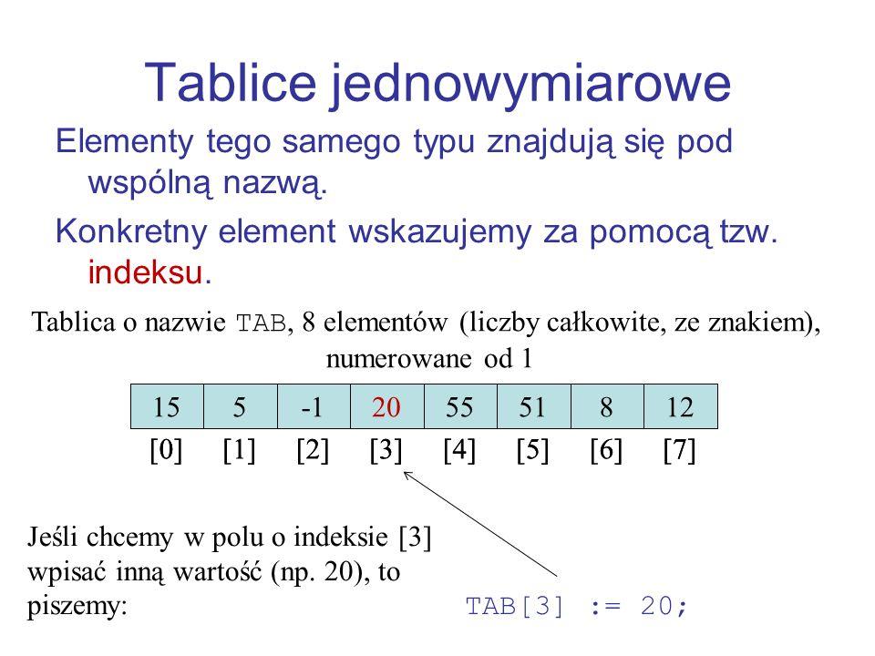 Tablice jednowymiarowe Elementy tego samego typu znajdują się pod wspólną nazwą. Konkretny element wskazujemy za pomocą tzw. indeksu. 15 [0] 5 [1] [2]