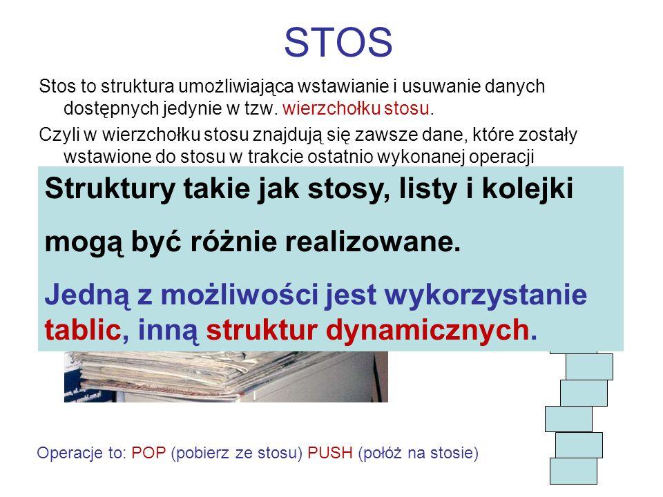 STOS Stos to struktura umożliwiająca wstawianie i usuwanie danych dostępnych jedynie w tzw. wierzchołku stosu. Czyli w wierzchołku stosu znajdują się