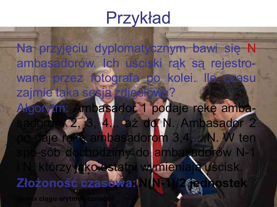 Przykład Na przyjęciu dyplomatycznym bawi się N ambasadorów. Ich uściski rąk są rejestro- wane przez fotografa po kolei. Ile czasu zajmie taka sesja z