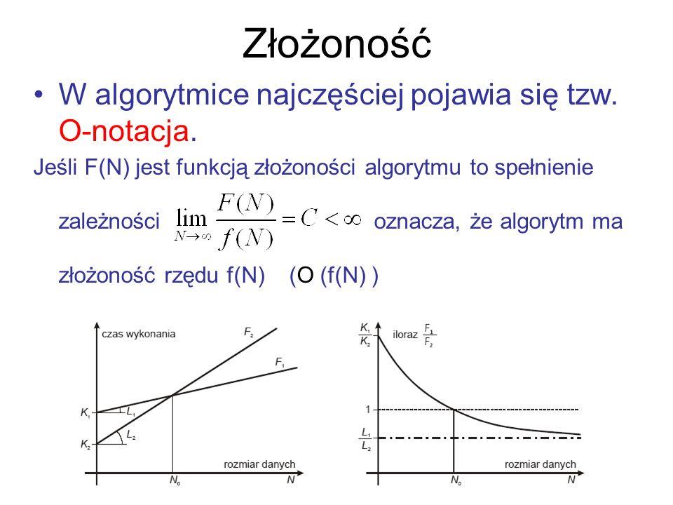 Złożoność W algorytmice najczęściej pojawia się tzw. O-notacja. Jeśli F(N) jest funkcją złożoności algorytmu to spełnienie zależności oznacza, że algo