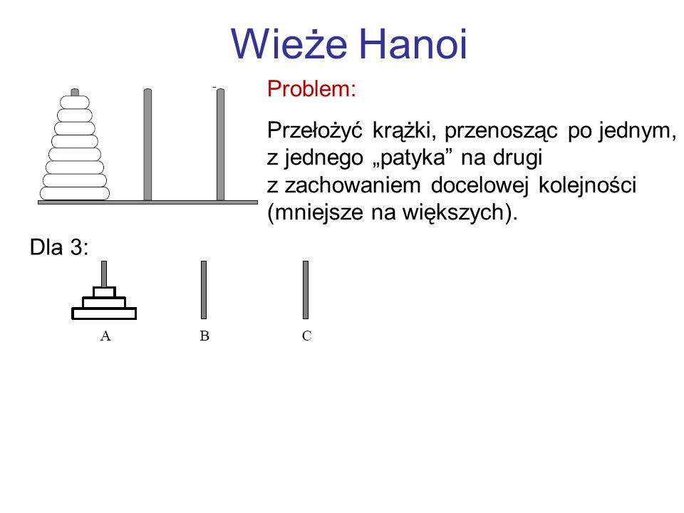 Wieże Hanoi Problem: Przełożyć krążki, przenosząc po jednym, z jednego patyka na drugi z zachowaniem docelowej kolejności (mniejsze na większych). Dla