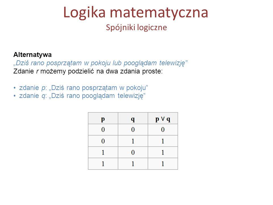 Logika matematyczna Spójniki logiczne Alternatywa Dziś rano posprzątam w pokoju lub pooglądam telewizję Zdanie r możemy podzielić na dwa zdania proste