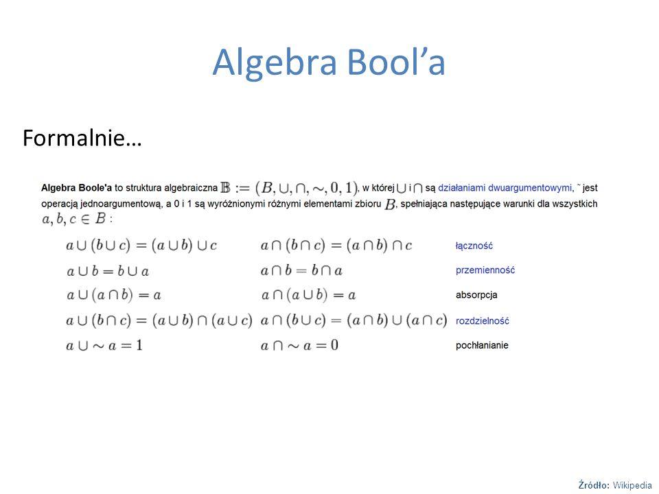 Algebra Boola Formalnie… Źródło: Wikipedia