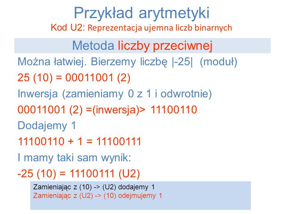 Metoda liczby przeciwnej Można łatwiej. Bierzemy liczbę |-25| (moduł) 25 (10) = 00011001 (2) Inwersja (zamieniamy 0 z 1 i odwrotnie) 00011001 (2) =(in