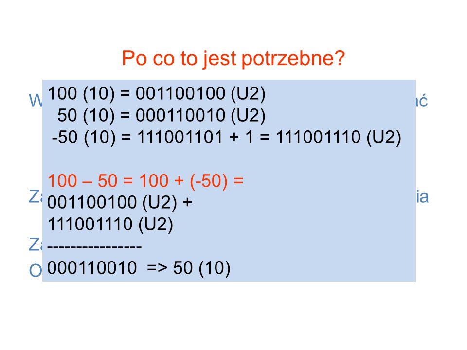 Po co to jest potrzebne? W systemie binarnym bardzo trudno jest wykonać pewne operacje. Na przykład nie wiadomo jak wprost zrobić operację odejmowania