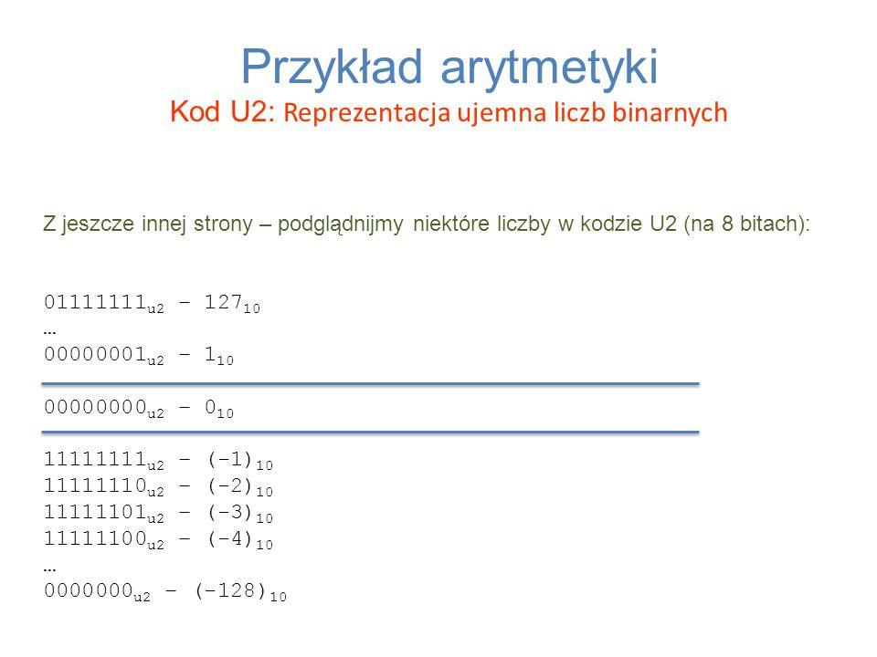 Przykład arytmetyki Kod U2: Reprezentacja ujemna liczb binarnych Z jeszcze innej strony – podglądnijmy niektóre liczby w kodzie U2 (na 8 bitach): 0111