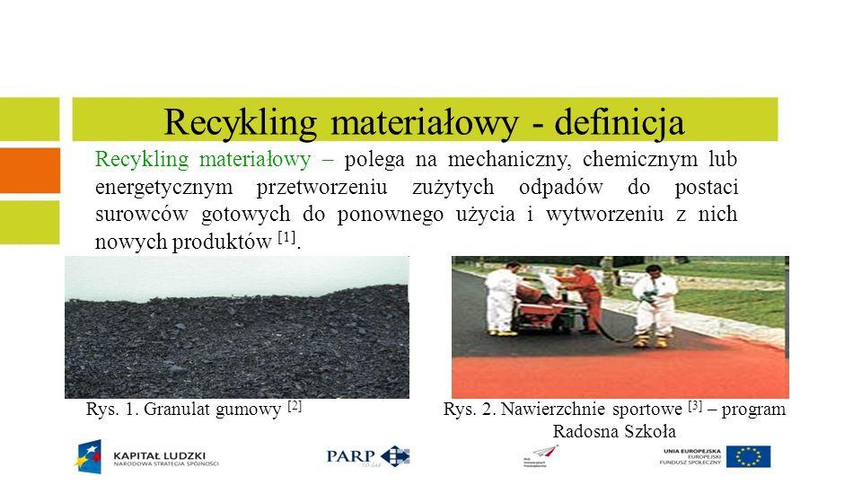 Recykling materiałowy - przykłady Rys.3.