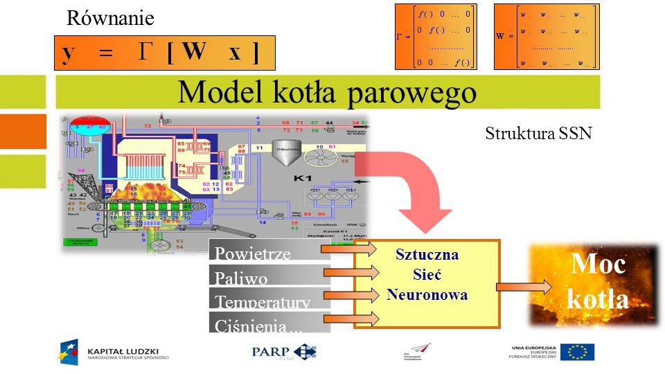 Model kotła parowego Struktura SSN Równanie Sztuczna Sieć Neuronowa Powietrze Paliwo Temperatury Ciśnienia... Moc kotła