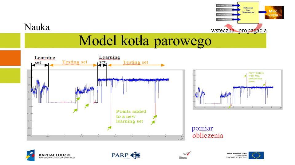 Model kotła parowego Nauka pomiar obliczenia wsteczna propagacja