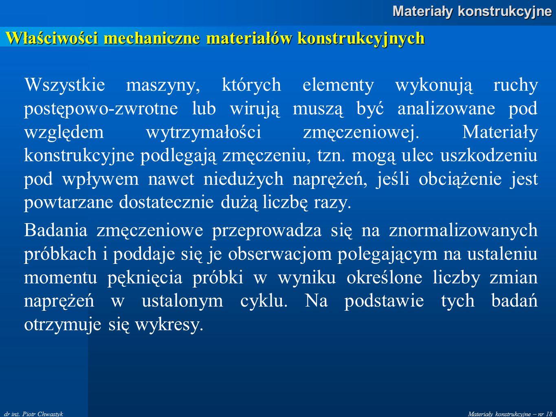Materiały konstrukcyjne – nr 18 Materiały konstrukcyjne dr inż. Piotr Chwastyk Właściwości mechaniczne materiałów konstrukcyjnych Wszystkie maszyny, k