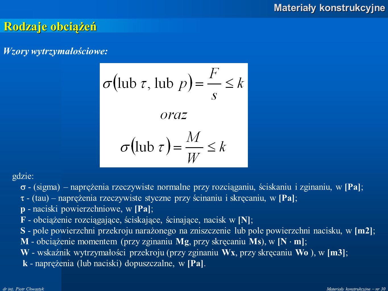 Materiały konstrukcyjne – nr 30 Materiały konstrukcyjne dr inż. Piotr Chwastyk Rodzaje obciążeń Wzory wytrzymałościowe: gdzie: - (sigma) – naprężenia