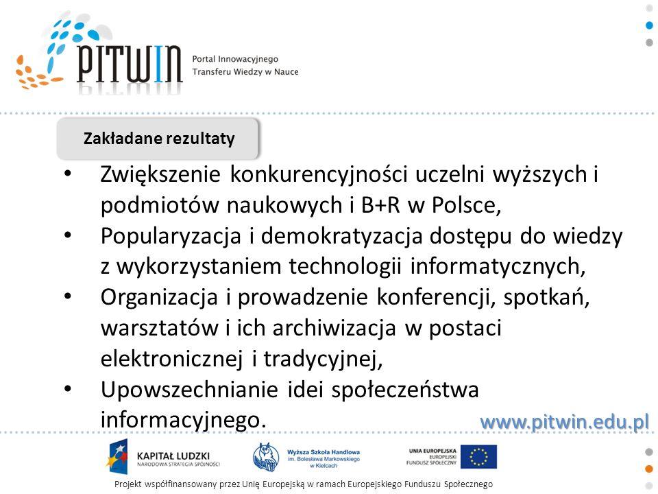 Projekt współfinansowany przez Unię Europejską w ramach Europejskiego Funduszu Społecznego www.pitwin.edu.pl Zakładane rezultaty Zwiększenie konkurencyjności uczelni wyższych i podmiotów naukowych i B+R w Polsce, Popularyzacja i demokratyzacja dostępu do wiedzy z wykorzystaniem technologii informatycznych, Organizacja i prowadzenie konferencji, spotkań, warsztatów i ich archiwizacja w postaci elektronicznej i tradycyjnej, Upowszechnianie idei społeczeństwa informacyjnego.