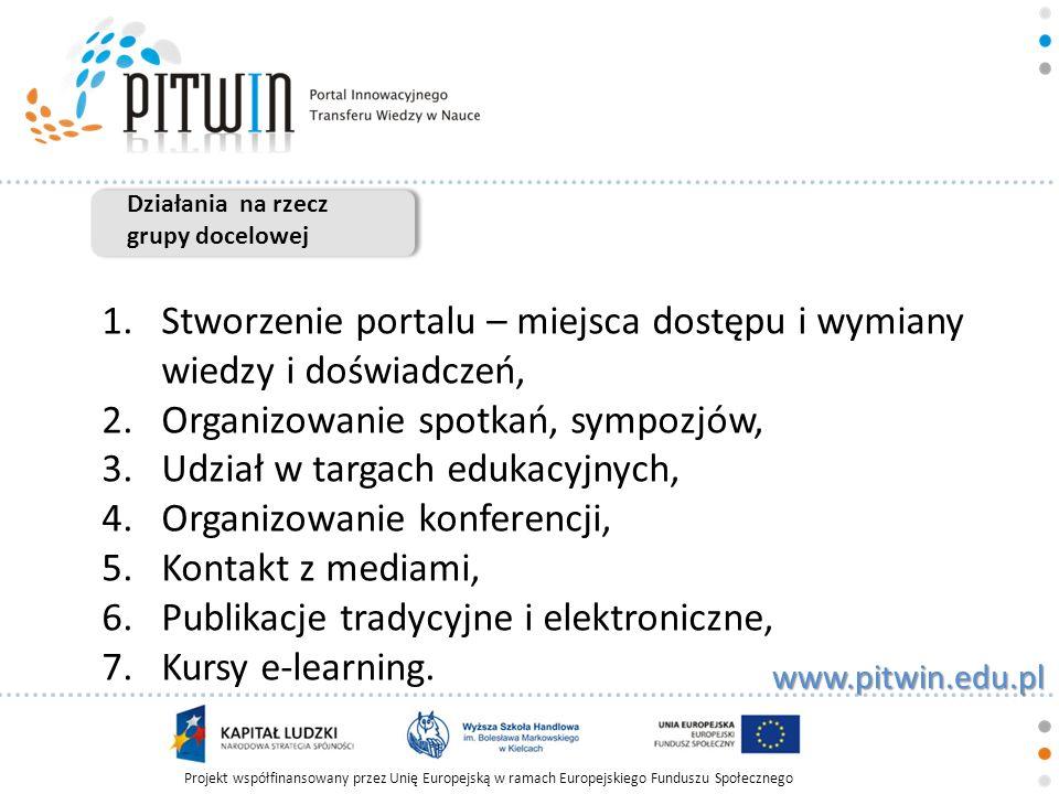 Projekt współfinansowany przez Unię Europejską w ramach Europejskiego Funduszu Społecznego www.pitwin.edu.pl Wsparcie grupy docelowej 1.Wydawanie cyklicznych zeszytów naukowych (10 w ciągu trwania projektu), 2 rocznie (luty-lipiec); także jako e-book, 2.Organizacja 5 konferencji naukowych z cyklu Rola informatyki w naukach ekonomicznych i społecznych (wrzesień) wraz z wydanie zeszytów konferencyjnych; także jako e-book, Zamieszczone artykuły podlegają procesowi recenzyjnemu !