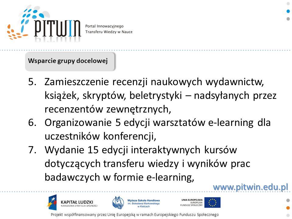 Projekt współfinansowany przez Unię Europejską w ramach Europejskiego Funduszu Społecznego www.pitwin.edu.pl Wsparcie grupy docelowej 5.Zamieszczenie recenzji naukowych wydawnictw, książek, skryptów, beletrystyki – nadsyłanych przez recenzentów zewnętrznych, 6.Organizowanie 5 edycji warsztatów e-learning dla uczestników konferencji, 7.Wydanie 15 edycji interaktywnych kursów dotyczących transferu wiedzy i wyników prac badawczych w formie e-learning,