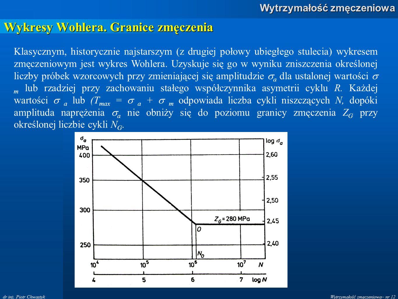 Wytrzymałość zmęczeniowa– nr 12 Wytrzymałość zmęczeniowa dr inż. Piotr Chwastyk Wykresy Wohlera. Granice zmęczenia Klasycznym, historycznie najstarszy