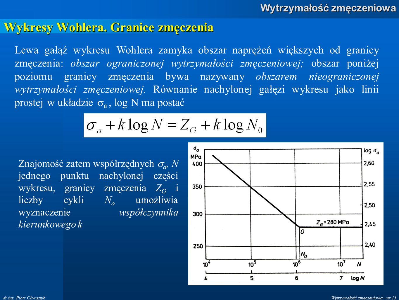 Wytrzymałość zmęczeniowa– nr 15 Wytrzymałość zmęczeniowa dr inż. Piotr Chwastyk Wykresy Wohlera. Granice zmęczenia Lewa gałąź wykresu Wohlera zamyka o