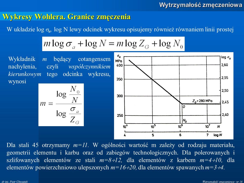 Wytrzymałość zmęczeniowa– nr 16 Wytrzymałość zmęczeniowa dr inż. Piotr Chwastyk Wykresy Wohlera. Granice zmęczenia W układzie log a, log N lewy odcine