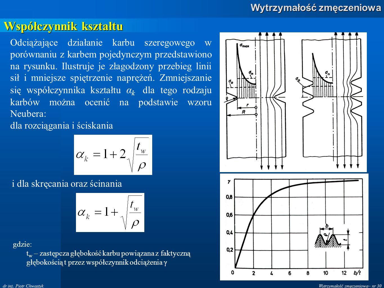 Wytrzymałość zmęczeniowa– nr 30 Wytrzymałość zmęczeniowa dr inż. Piotr Chwastyk Współczynnik kształtu Odciążające działanie karbu szeregowego w porówn