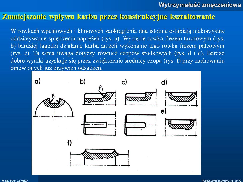 Wytrzymałość zmęczeniowa– nr 41 Wytrzymałość zmęczeniowa dr inż. Piotr Chwastyk Zmniejszanie wpływu karbu przez konstrukcyjne kształtowanie W rowkach