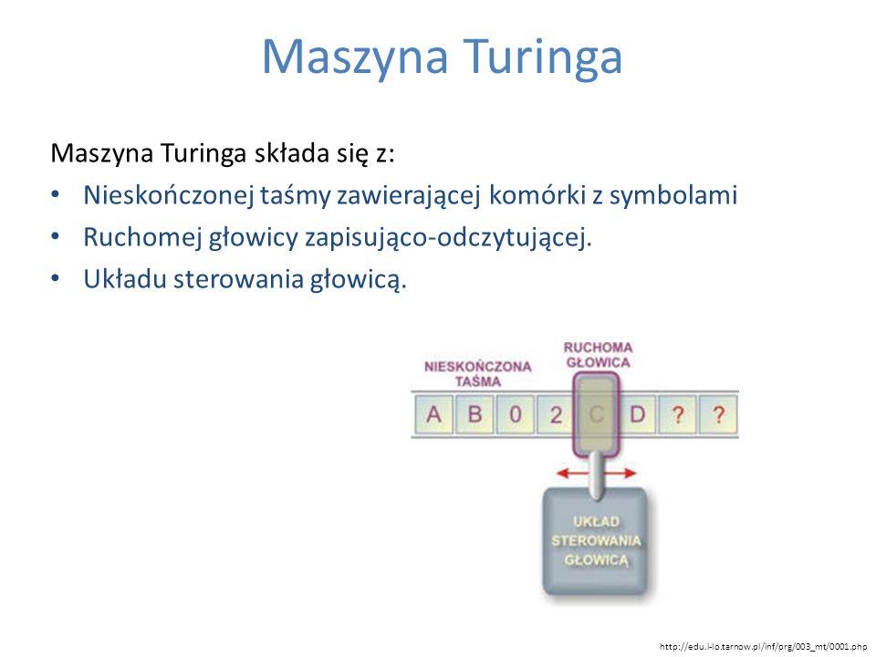 Maszyna Turinga Maszyna Turinga składa się z: Nieskończonej taśmy zawierającej komórki z symbolami Ruchomej głowicy zapisująco-odczytującej. Układu st