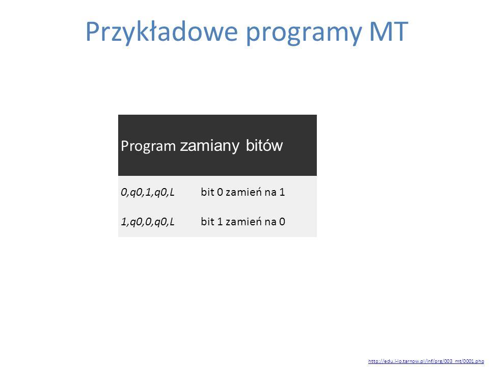 Przykładowe programy MT http://edu.i-lo.tarnow.pl/inf/prg/003_mt/0001.php Program zamiany bitów 0,q0,1,q0,L bit 0 zamień na 1 1,q0,0,q0,L bit 1 zamień