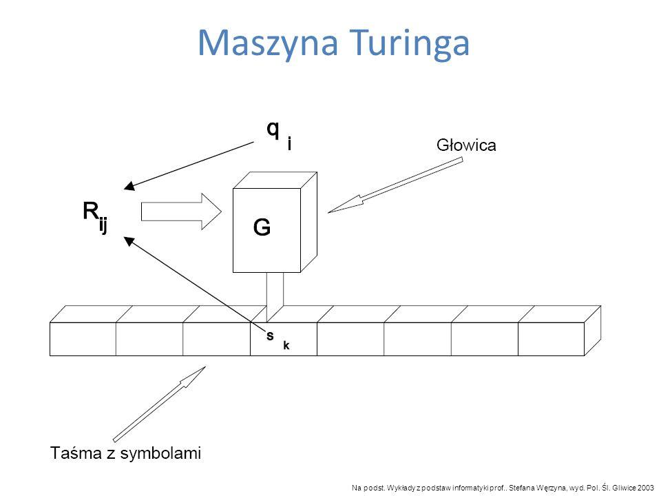 Maszyna Turinga Na podst. Wykłady z podstaw informatyki prof.. Stefana Węrzyna, wyd. Pol. Śl. Gliwice 2003