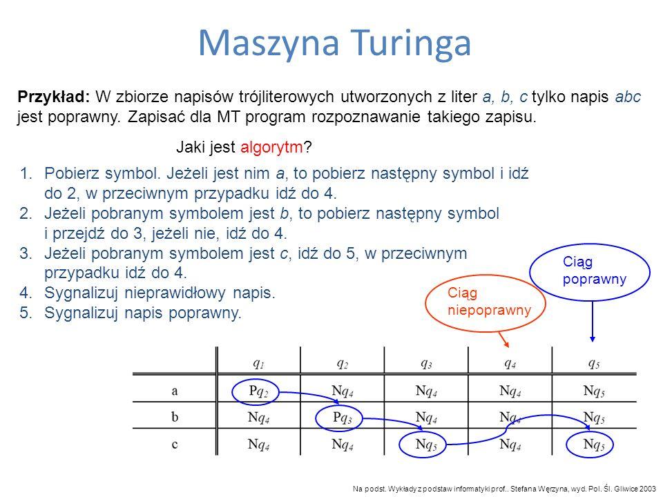 Maszyna Turinga Przykład: W zbiorze napisów trójliterowych utworzonych z liter a, b, c tylko napis abc jest poprawny. Zapisać dla MT program rozpoznaw
