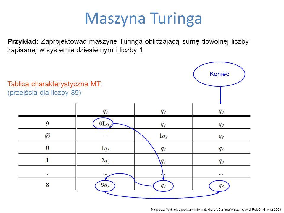 Maszyna Turinga Przykład: Zaprojektować maszynę Turinga obliczającą sumę dowolnej liczby zapisanej w systemie dziesiętnym i liczby 1. Tablica charakte