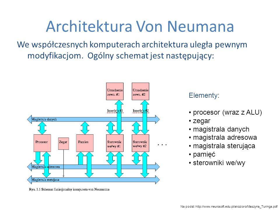 Architektura Von Neumana We współczesnych komputerach architektura uległa pewnym modyfikacjom. Ogólny schemat jest następujący: Elementy: procesor (wr