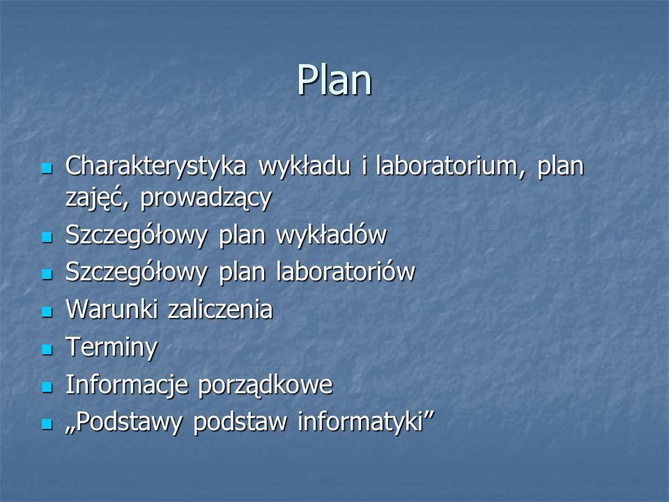 Plan laboratoriów ??? ??? Adam Karwan Adam Karwan