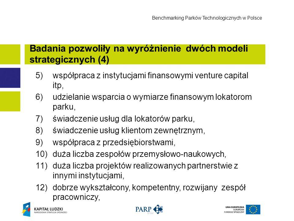 5)współpraca z instytucjami finansowymi venture capital itp, 6)udzielanie wsparcia o wymiarze finansowym lokatorom parku, 7)świadczenie usług dla loka