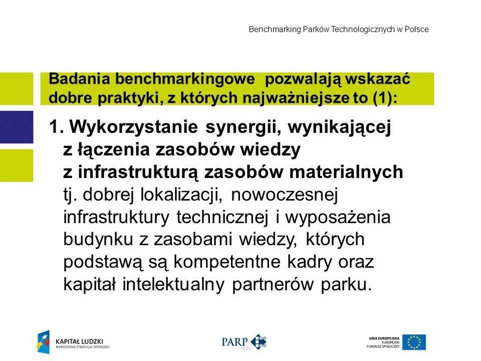 1. Wykorzystanie synergii, wynikającej z łączenia zasobów wiedzy z infrastrukturą zasobów materialnych tj. dobrej lokalizacji, nowoczesnej infrastrukt