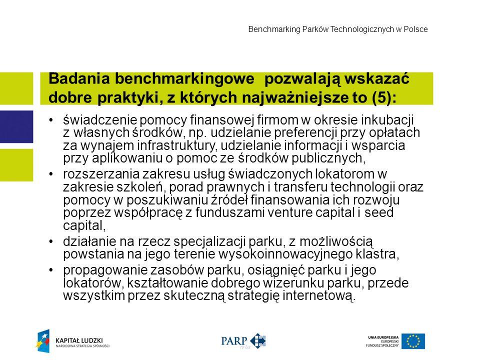 świadczenie pomocy finansowej firmom w okresie inkubacji z własnych środków, np. udzielanie preferencji przy opłatach za wynajem infrastruktury, udzie