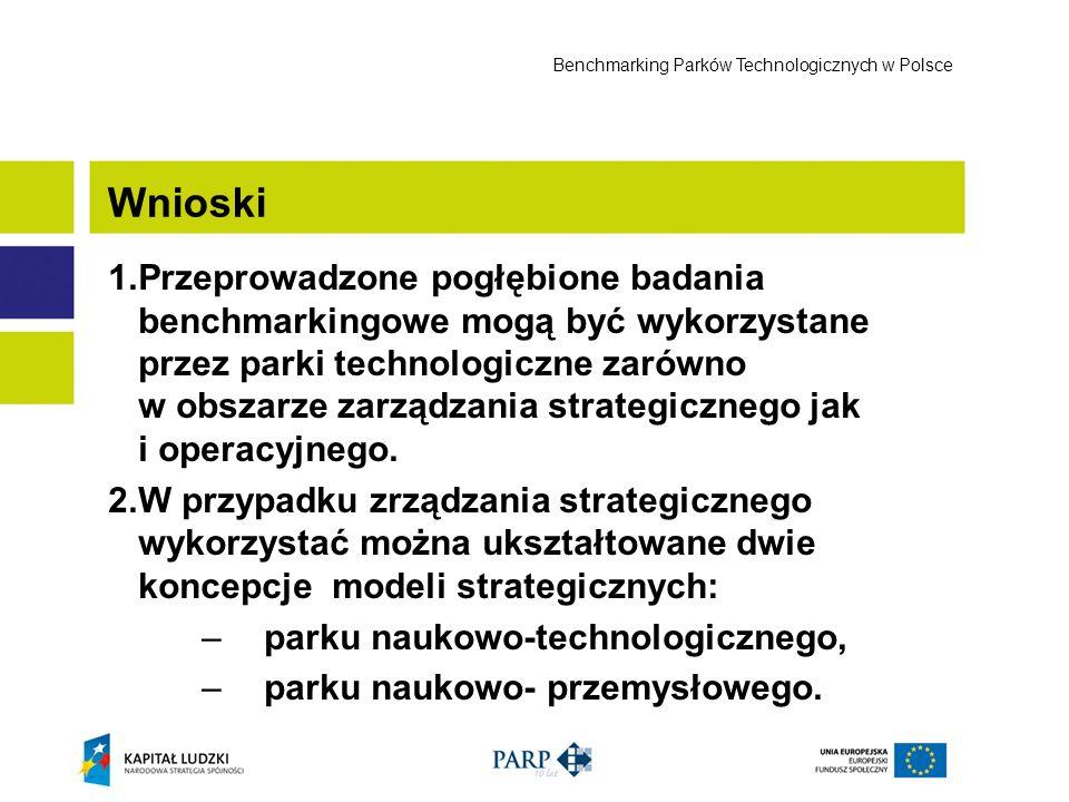 1.Przeprowadzone pogłębione badania benchmarkingowe mogą być wykorzystane przez parki technologiczne zarówno w obszarze zarządzania strategicznego jak