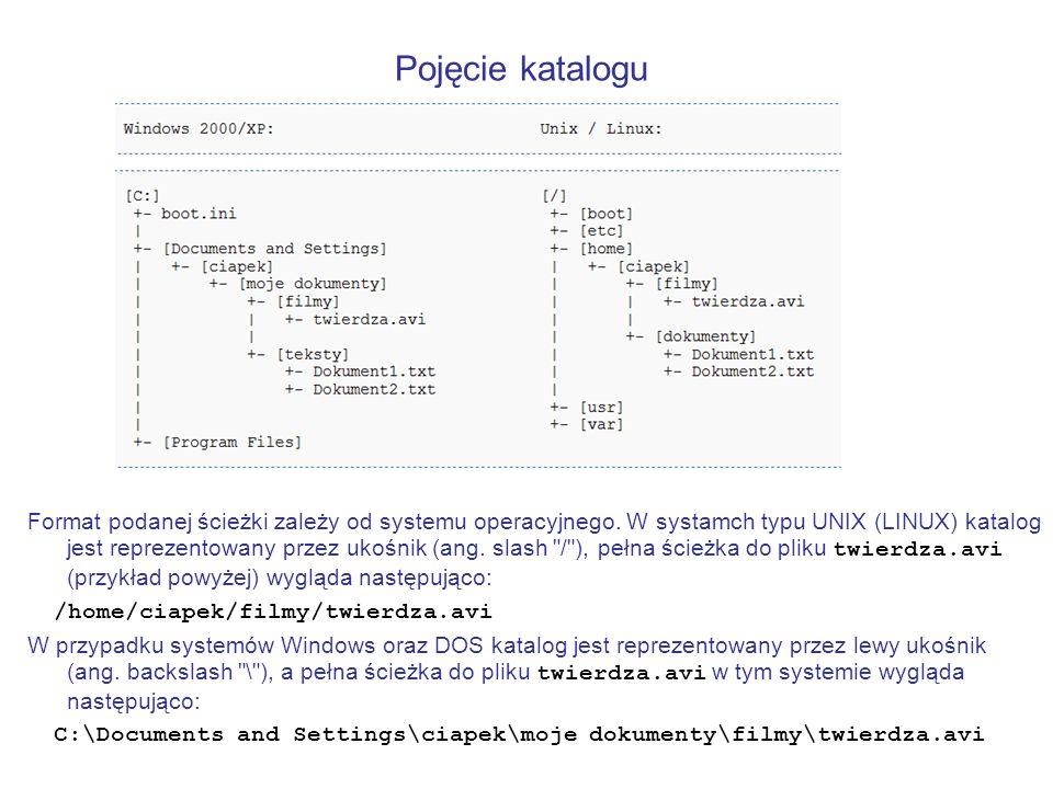 Format podanej ścieżki zależy od systemu operacyjnego. W systamch typu UNIX (LINUX) katalog jest reprezentowany przez ukośnik (ang. slash