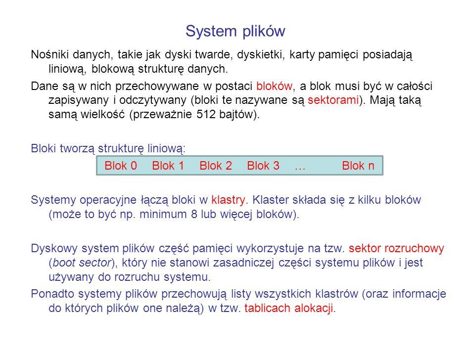 Nośniki danych, takie jak dyski twarde, dyskietki, karty pamięci posiadają liniową, blokową strukturę danych. Dane są w nich przechowywane w postaci b