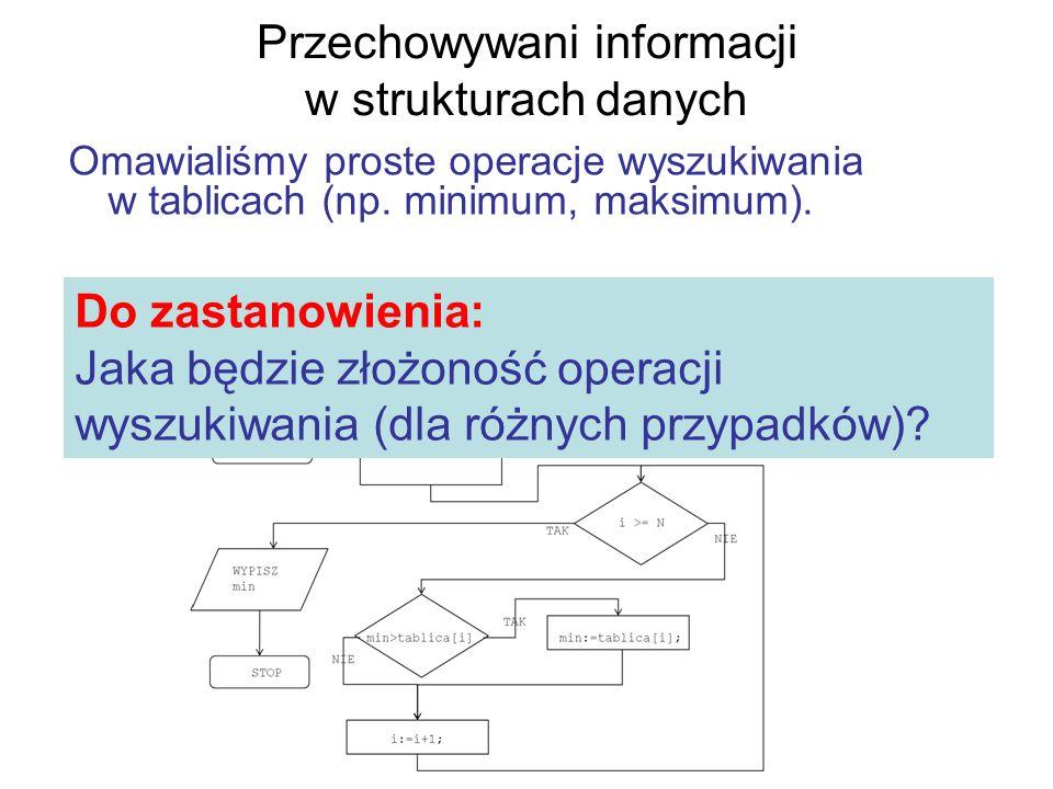 Przechowywani informacji w strukturach danych Omawialiśmy proste operacje wyszukiwania w tablicach (np. minimum, maksimum). 15 [0] 5 [1] [2] 12 [3] 55