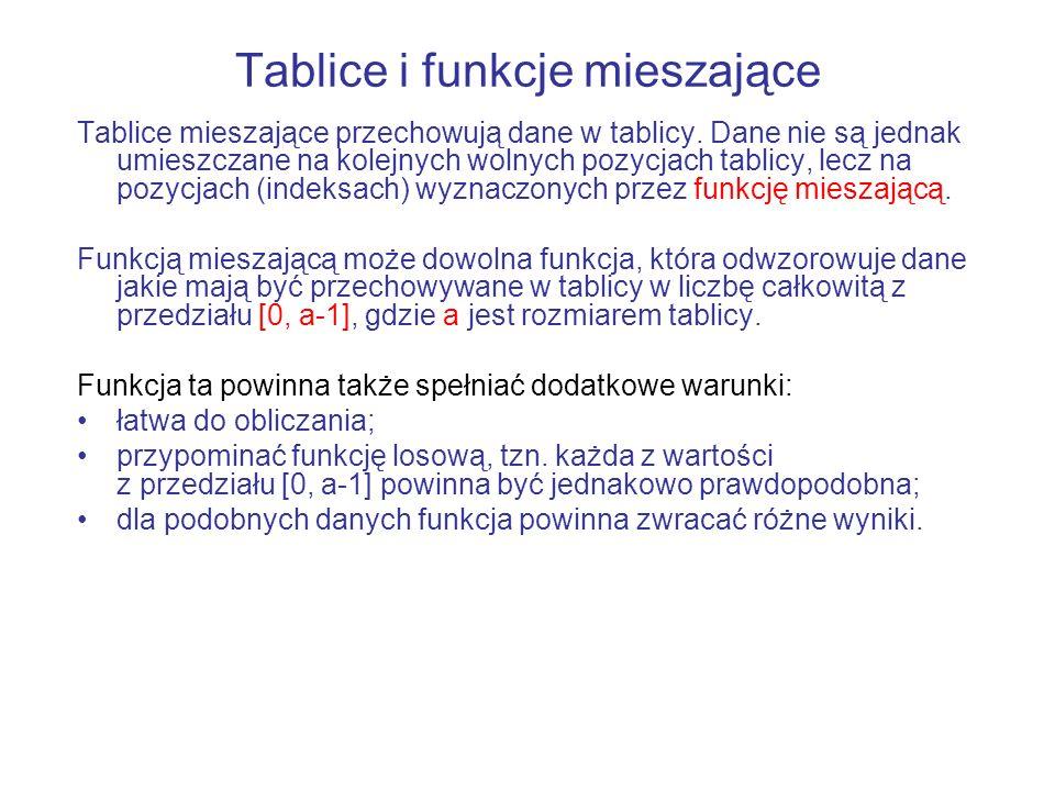 Tablice i funkcje mieszające Tablice mieszające przechowują dane w tablicy. Dane nie są jednak umieszczane na kolejnych wolnych pozycjach tablicy, lec