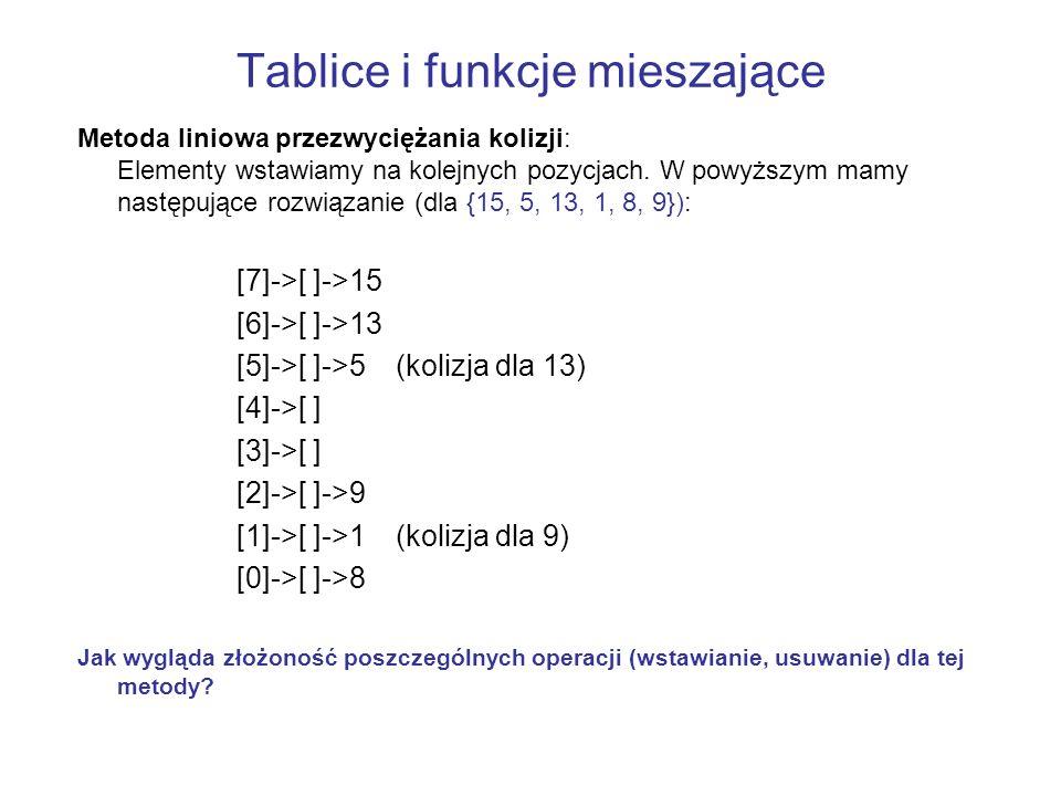 Tablice i funkcje mieszające Metoda liniowa przezwyciężania kolizji: Elementy wstawiamy na kolejnych pozycjach. W powyższym mamy następujące rozwiązan