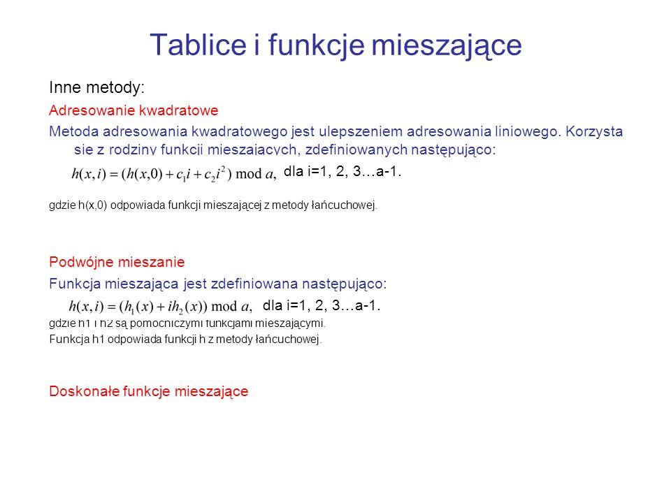 Tablice i funkcje mieszające Inne metody: Adresowanie kwadratowe Metoda adresowania kwadratowego jest ulepszeniem adresowania liniowego. Korzysta się
