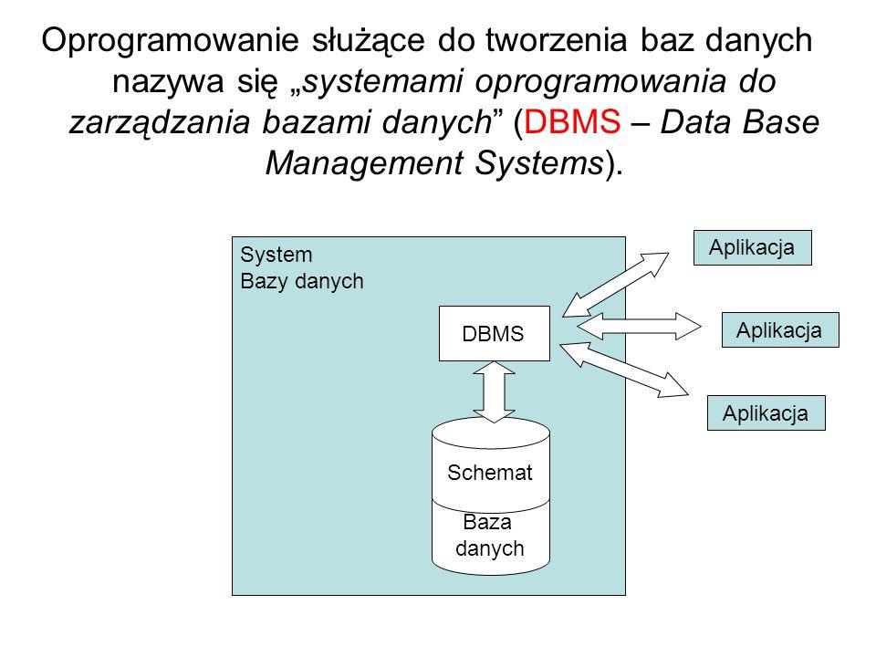 Oprogramowanie służące do tworzenia baz danych nazywa się systemami oprogramowania do zarządzania bazami danych (DBMS – Data Base Management Systems).
