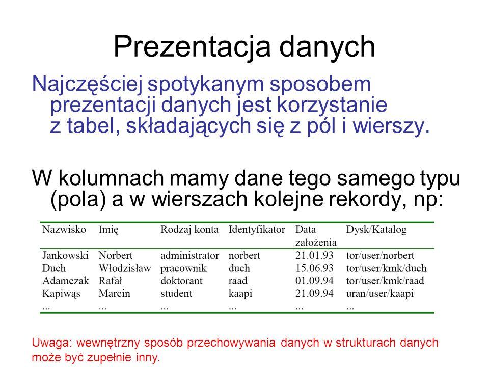 Prezentacja danych Najczęściej spotykanym sposobem prezentacji danych jest korzystanie z tabel, składających się z pól i wierszy. W kolumnach mamy dan