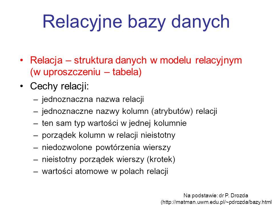 Relacja – struktura danych w modelu relacyjnym (w uproszczeniu – tabela) Cechy relacji: –jednoznaczna nazwa relacji –jednoznaczne nazwy kolumn (atrybu