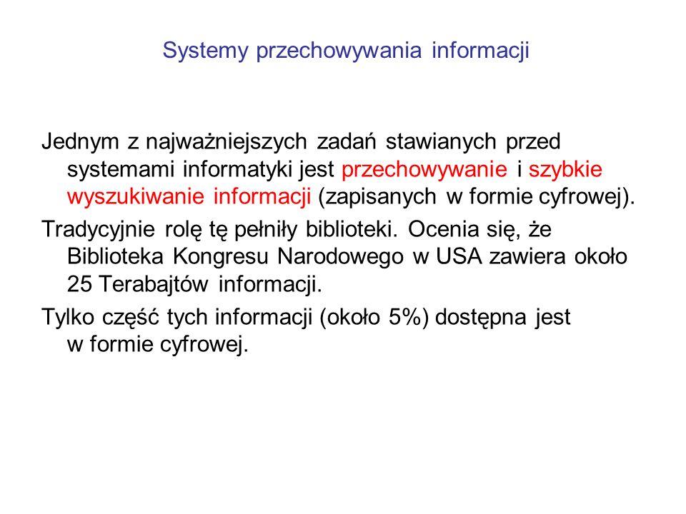 Zapisanie niewielkiej ilości informacji nie wymaga specjalistycznych systemów.